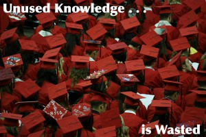 Are You Using Your Knowledge?